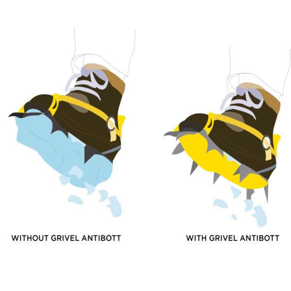 antibott